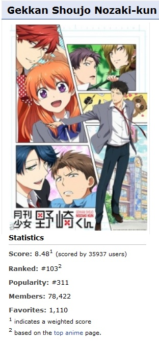 You may like Nozaki-kun if you're dumber than the average chair.