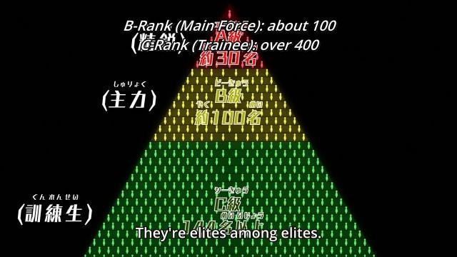 [HorribleSubs] World Trigger - 04 [720p].mkv_snapshot_11.20_[2014.11.15_15.59.21]